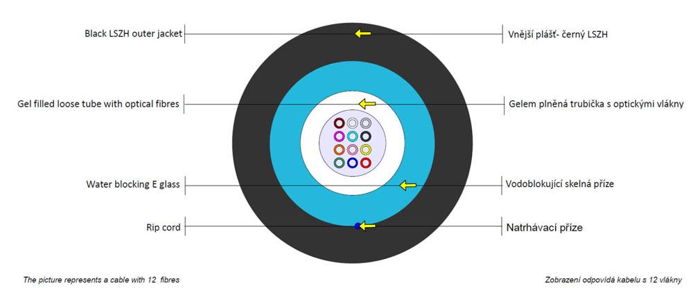 12vl., 50/ 125um, kabel gelový UNIV, LSOH, CLT, OM3